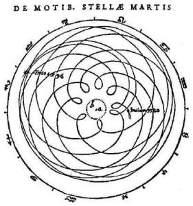 KeplerMars