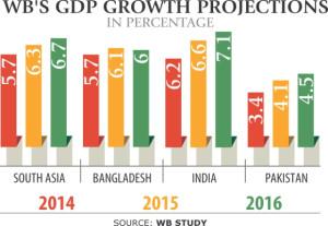slow-economic-growth